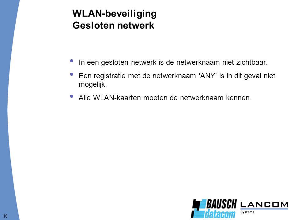WLAN-beveiliging Gesloten netwerk