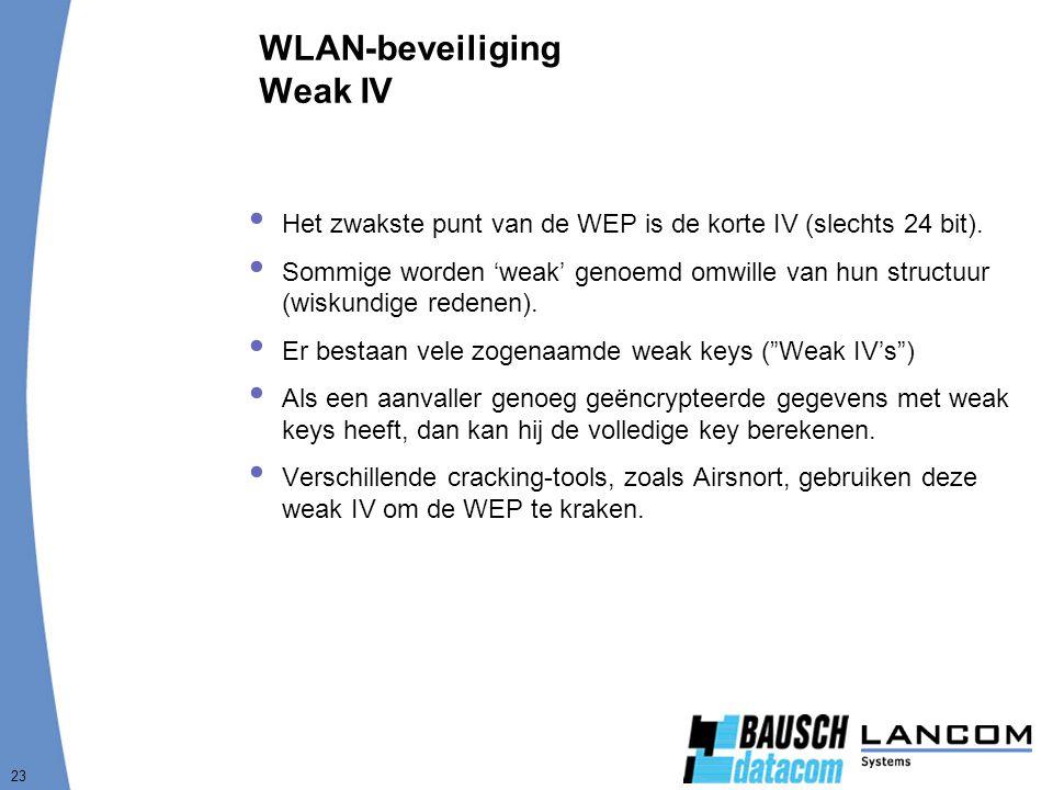 WLAN-beveiliging Weak IV