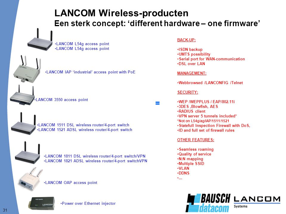 LANCOM Wireless-producten Een sterk concept: 'different hardware – one firmware'