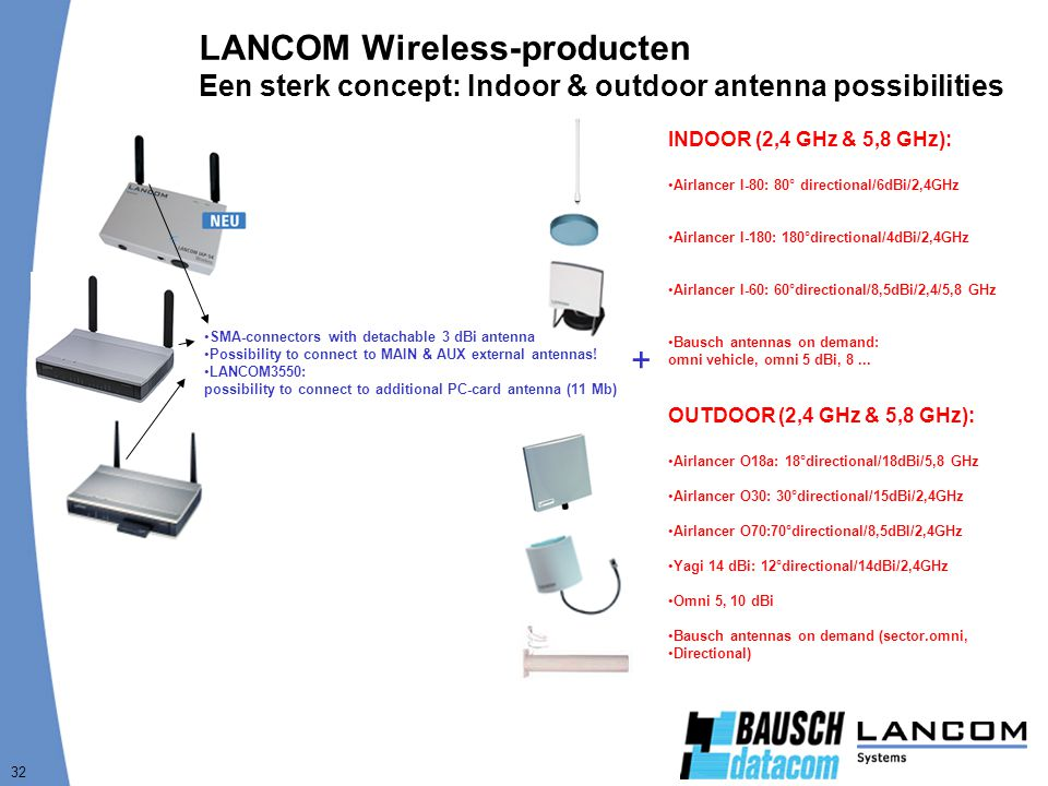 LANCOM Wireless-producten Een sterk concept: Indoor & outdoor antenna possibilities