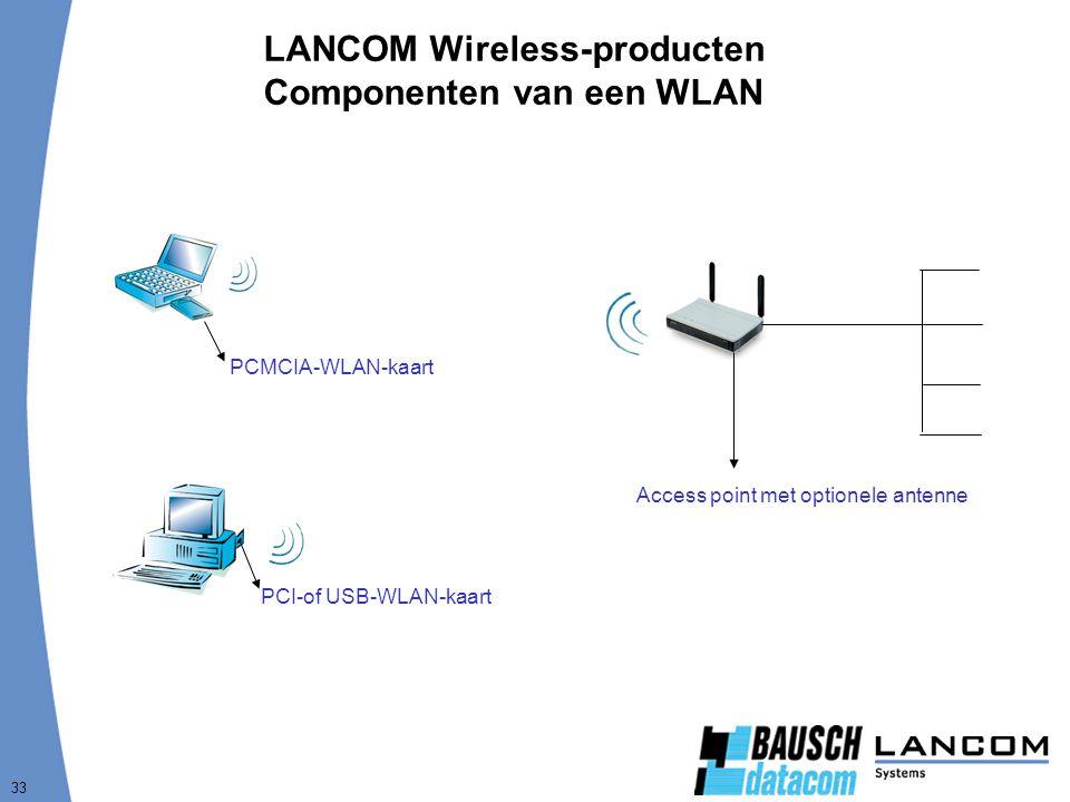 LANCOM Wireless-producten Componenten van een WLAN