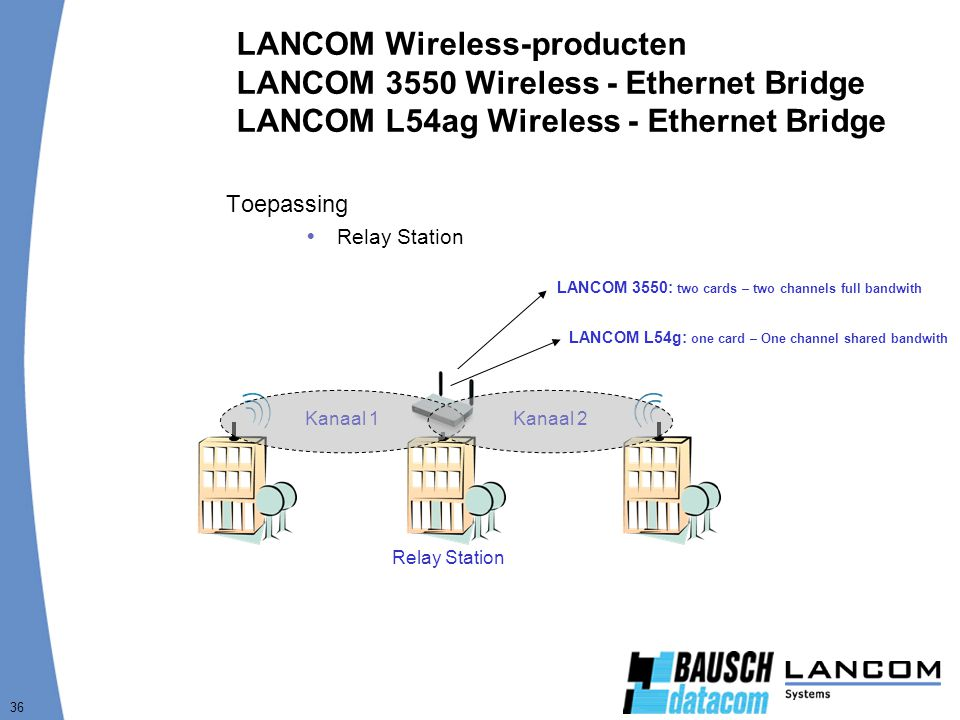 LANCOM Wireless-producten LANCOM 3550 Wireless - Ethernet Bridge LANCOM L54ag Wireless - Ethernet Bridge
