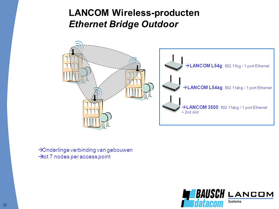 LANCOM Wireless-producten Ethernet Bridge Outdoor