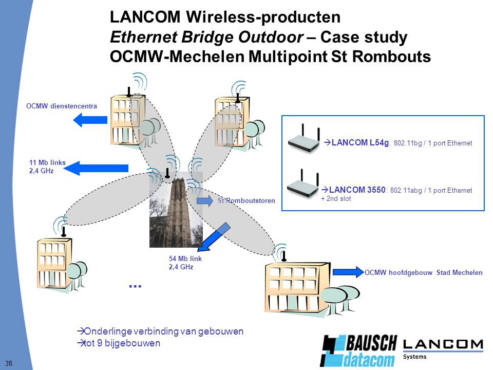 LANCOM Wireless-producten Ethernet Bridge Outdoor – Case study OCMW-Mechelen Multipoint St Rombouts