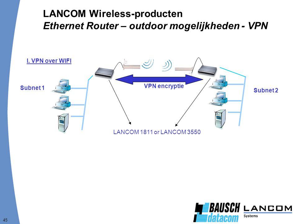 LANCOM Wireless-producten Ethernet Router – outdoor mogelijkheden - VPN