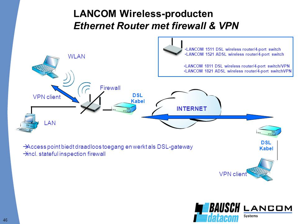 LANCOM Wireless-producten Ethernet Router met firewall & VPN