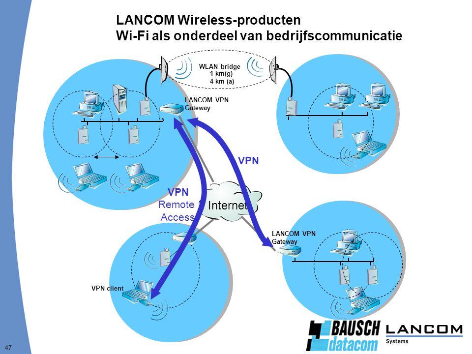 LANCOM Wireless-producten Wi-Fi als onderdeel van bedrijfscommunicatie