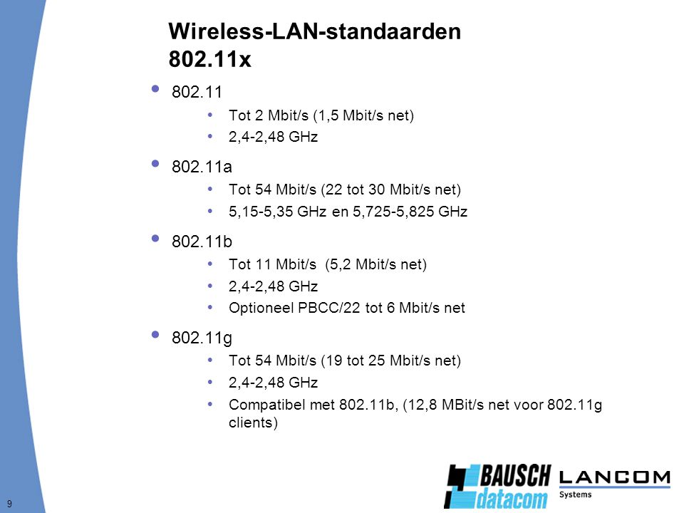 Wireless-LAN-standaarden 802.11x