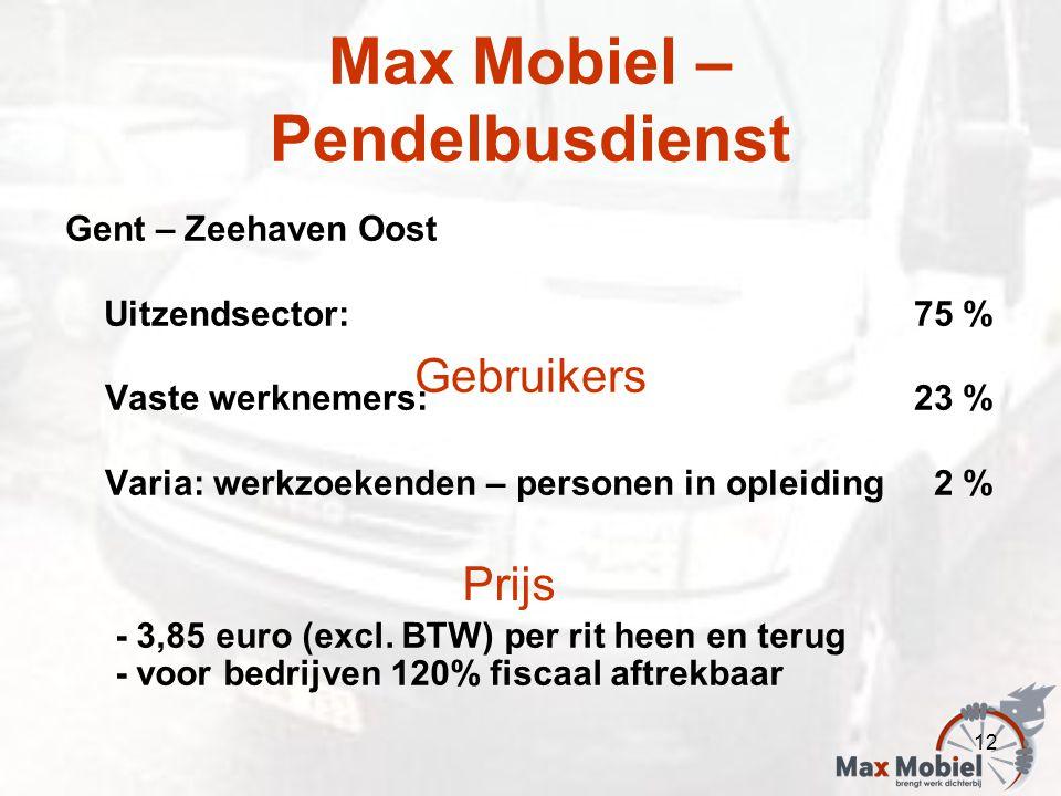 Max Mobiel – Pendelbusdienst Gebruikers