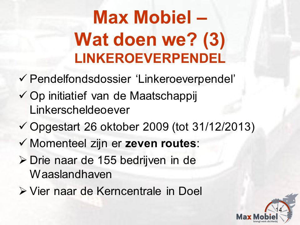 Max Mobiel – Wat doen we (3) LINKEROEVERPENDEL