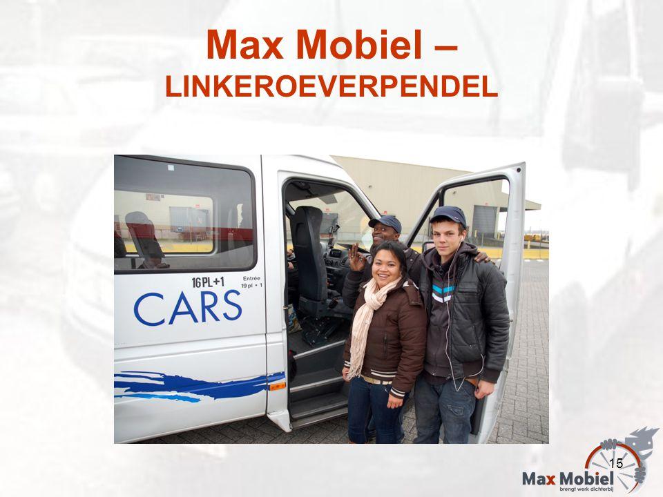 Max Mobiel – LINKEROEVERPENDEL