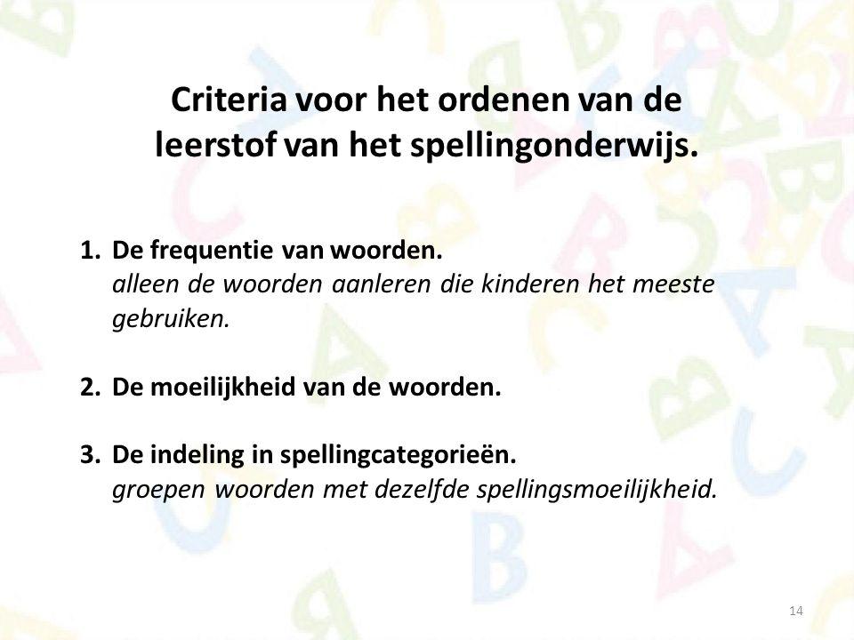 Criteria voor het ordenen van de leerstof van het spellingonderwijs.