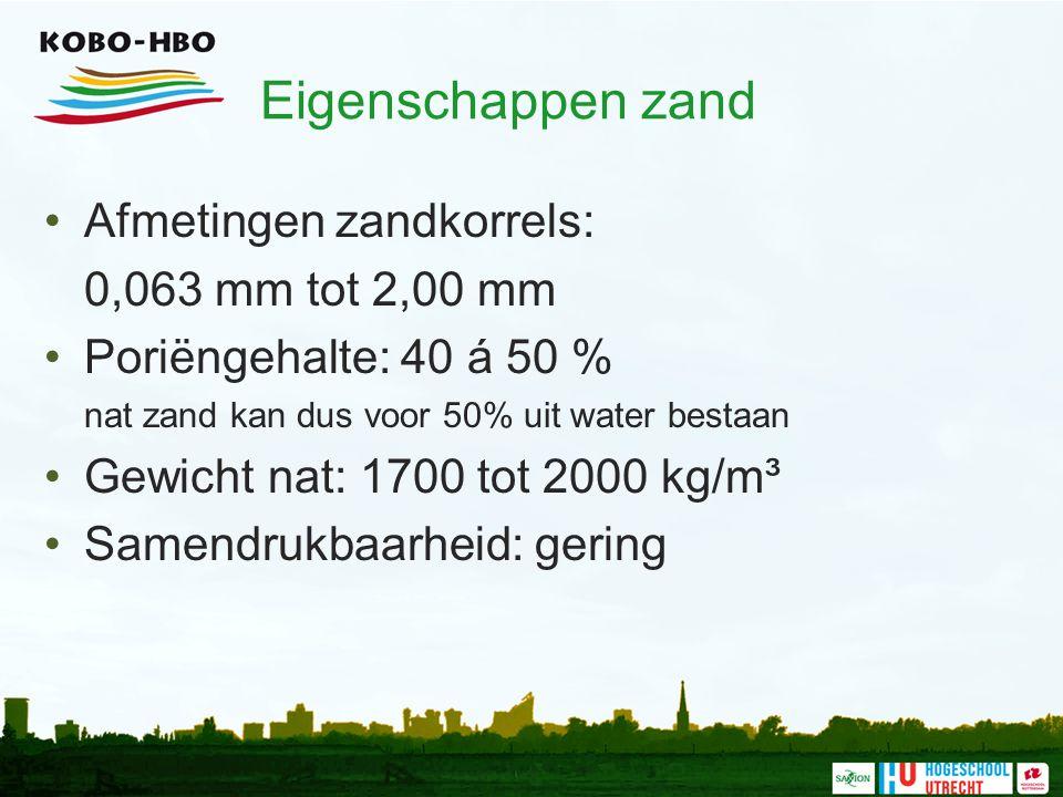 Eigenschappen zand Afmetingen zandkorrels: 0,063 mm tot 2,00 mm