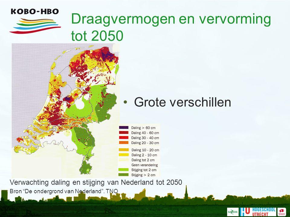 Draagvermogen en vervorming tot 2050