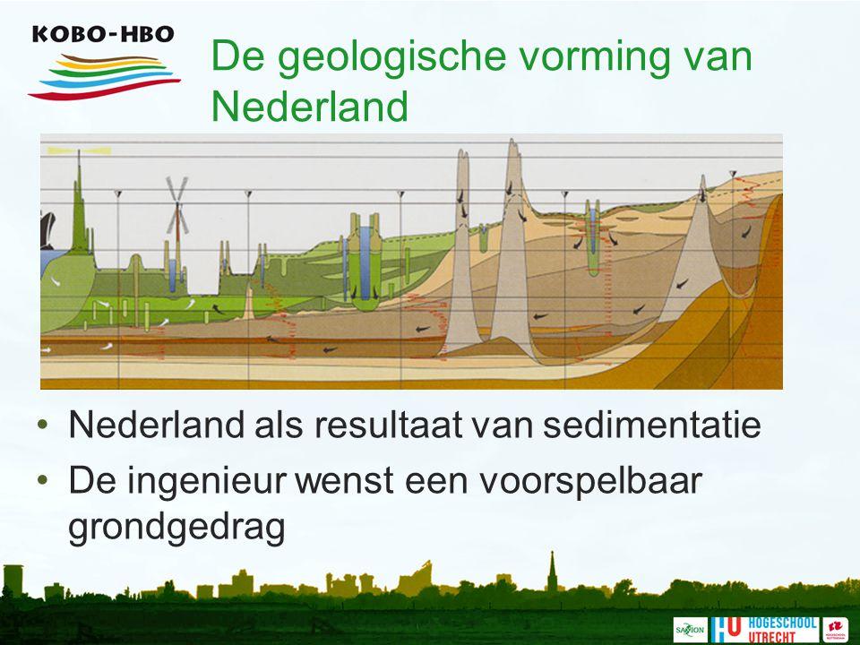 De geologische vorming van Nederland