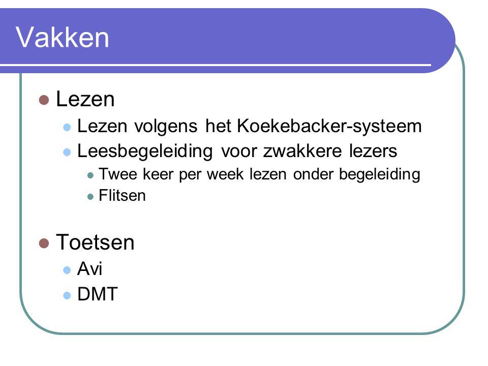 Vakken Lezen Toetsen Lezen volgens het Koekebacker-systeem