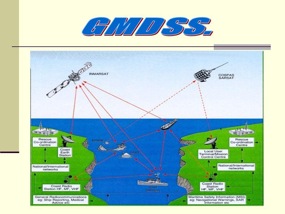 GMDSS.