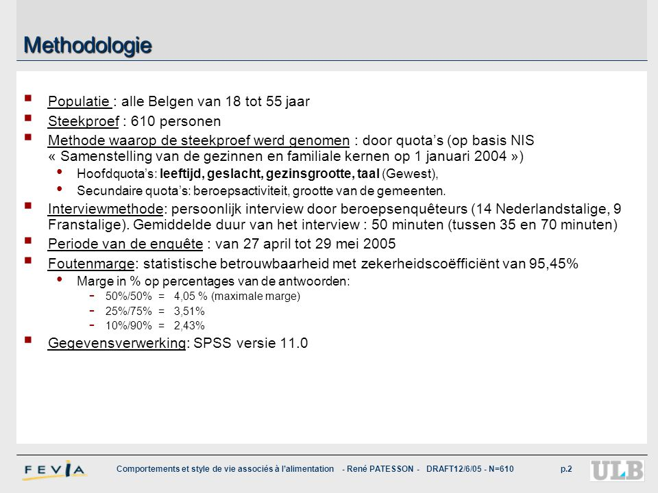 Methodologie Populatie : alle Belgen van 18 tot 55 jaar
