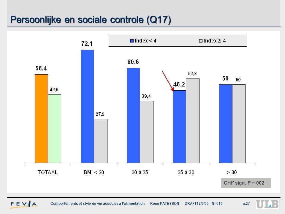 Persoonlijke en sociale controle (Q17)