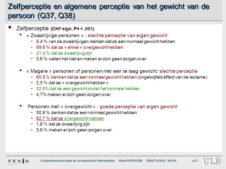 Zelfperceptie en algemene perceptie van het gewicht van de persoon (Q37, Q38)