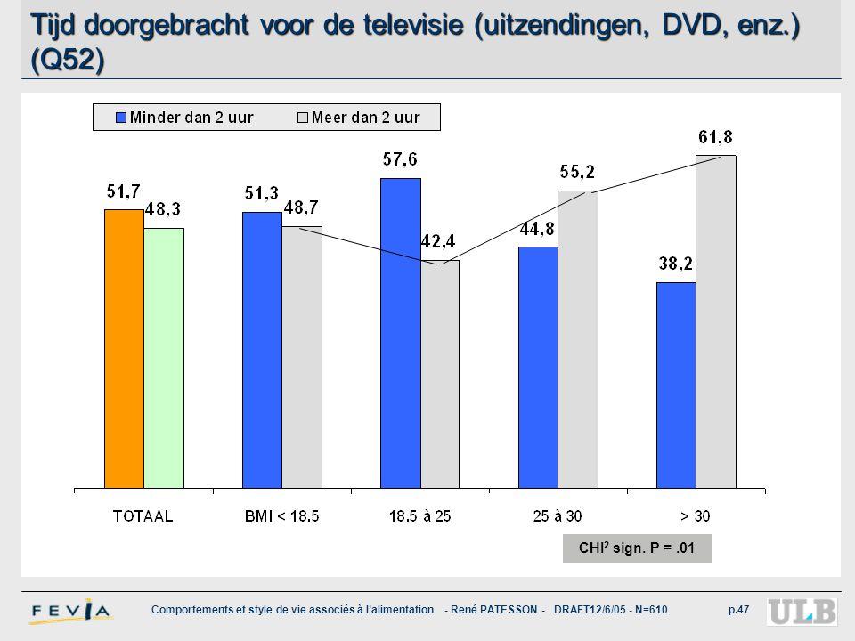 Tijd doorgebracht voor de televisie (uitzendingen, DVD, enz.) (Q52)