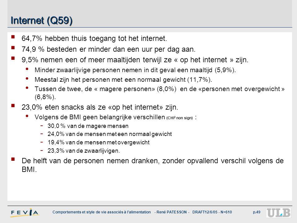Internet (Q59) 64,7% hebben thuis toegang tot het internet.
