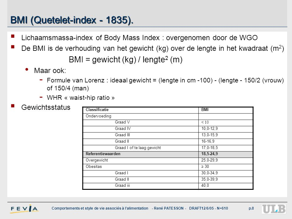 BMI (Quetelet-index - 1835).