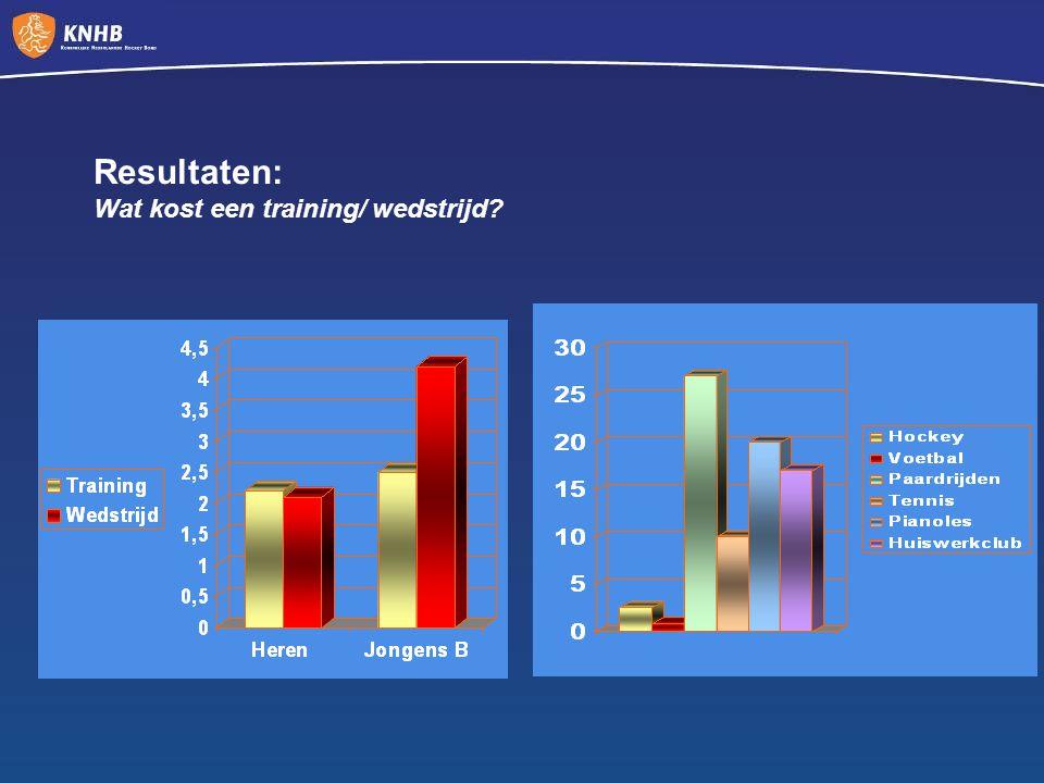 Resultaten: Wat kost een training/ wedstrijd