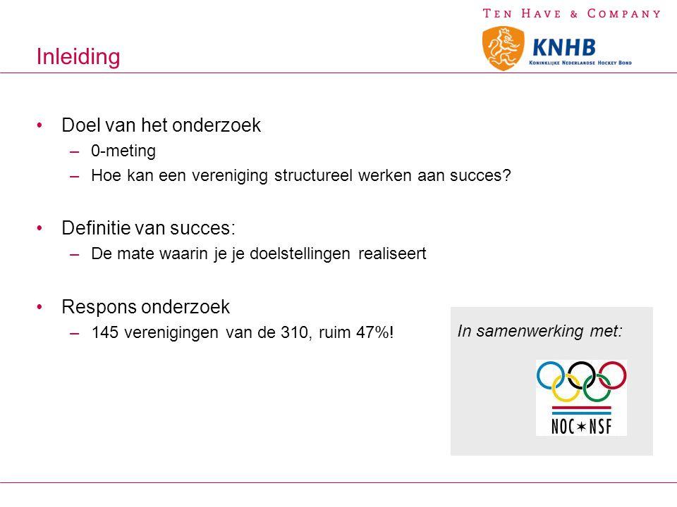 Inleiding Doel van het onderzoek Definitie van succes: