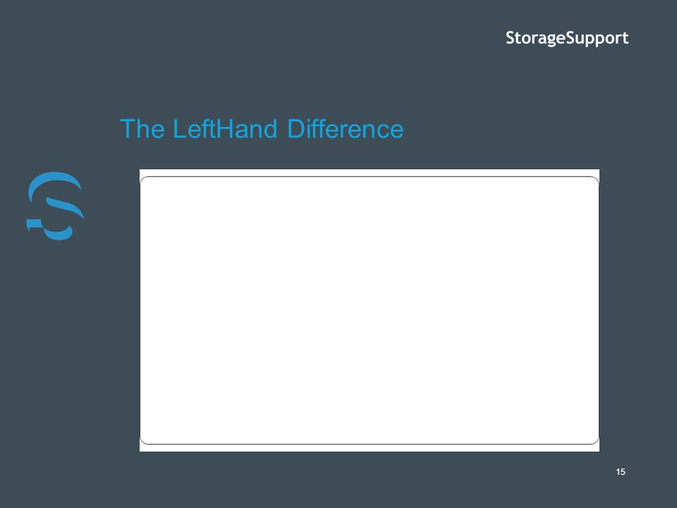 The LeftHand Difference