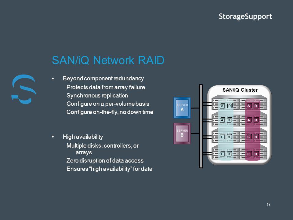 SAN/iQ Network RAID Beyond component redundancy