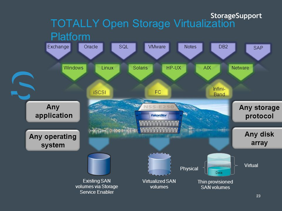 TOTALLY Open Storage Virtualization Platform