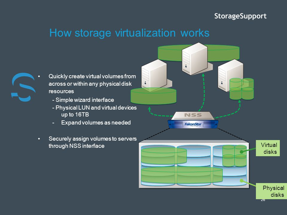 How storage virtualization works