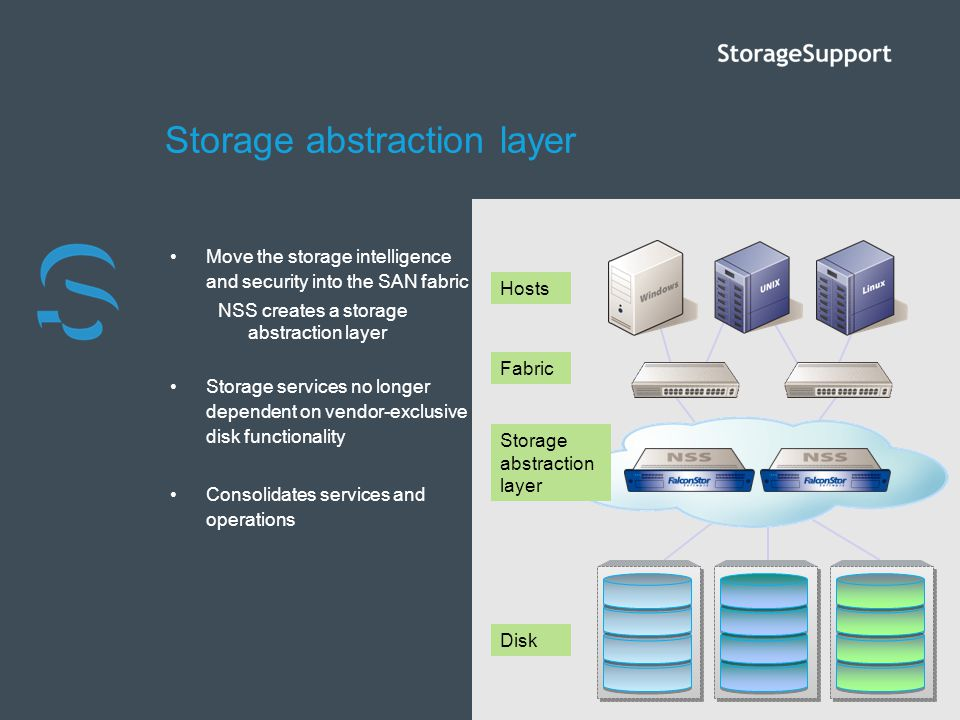 Storage abstraction layer