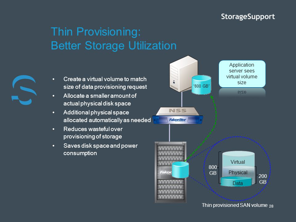 Thin Provisioning: Better Storage Utilization
