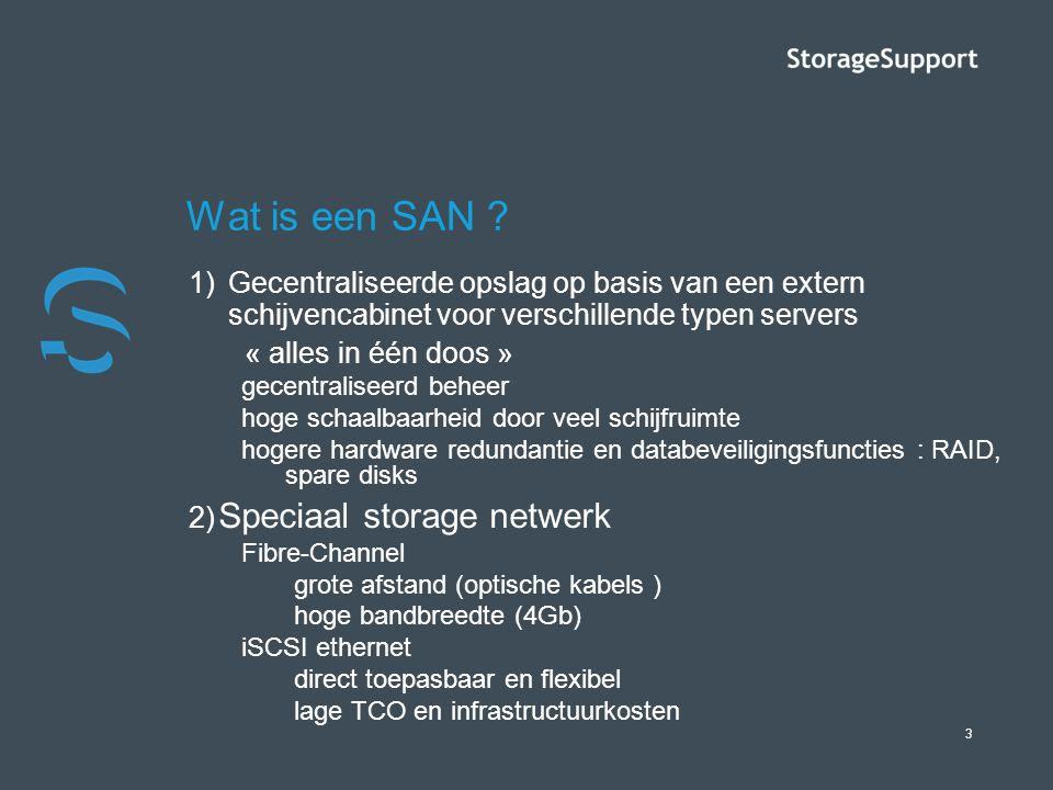 Wat is een SAN Gecentraliseerde opslag op basis van een extern schijvencabinet voor verschillende typen servers.