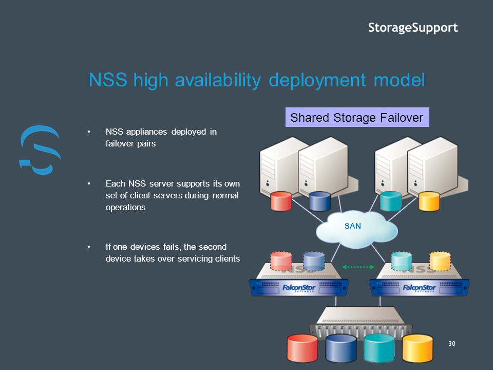 NSS high availability deployment model
