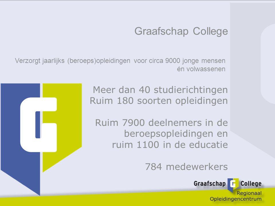 Graafschap College Ruim 180 soorten opleidingen