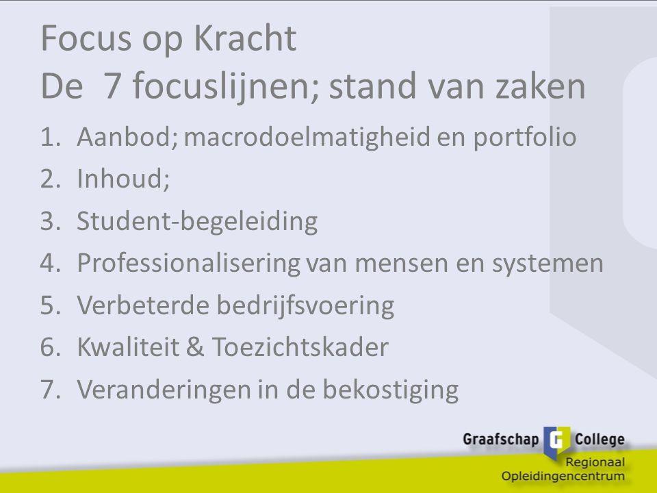 Focus op Kracht De 7 focuslijnen; stand van zaken