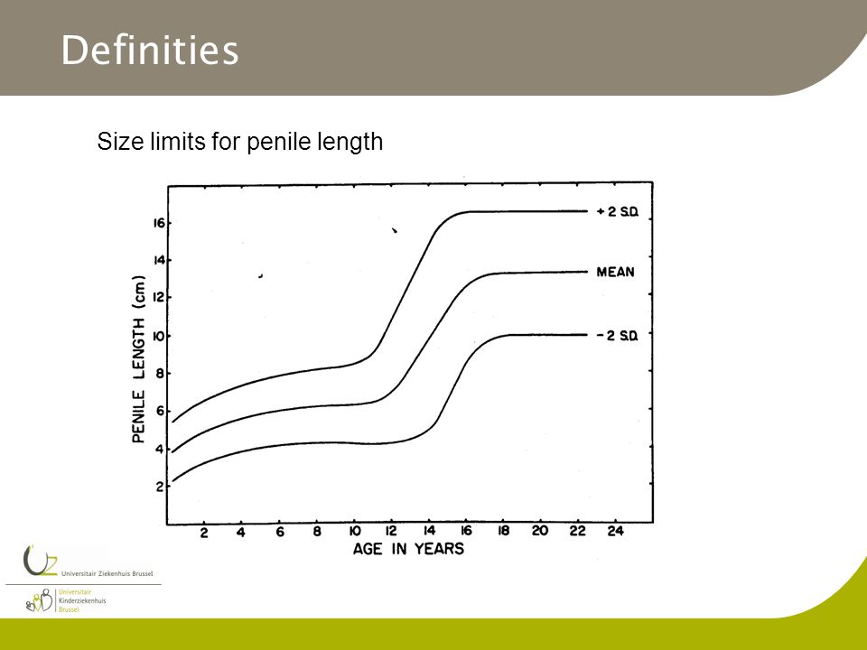 Definities Size limits for penile length