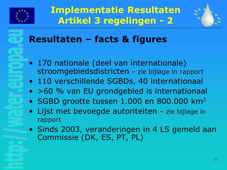 Implementatie Resultaten Artikel 3 regelingen - 2
