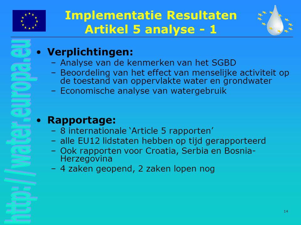 Implementatie Resultaten Artikel 5 analyse - 1