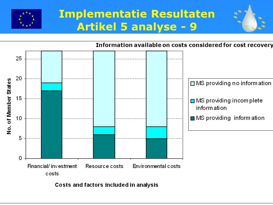 Implementatie Resultaten Artikel 5 analyse - 9