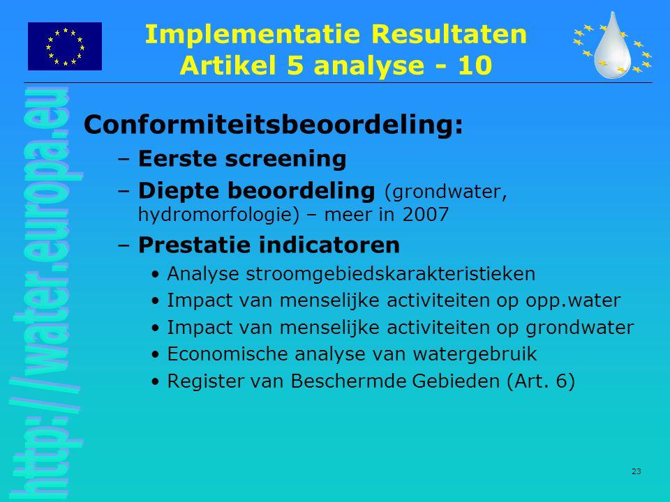 Implementatie Resultaten Artikel 5 analyse - 10