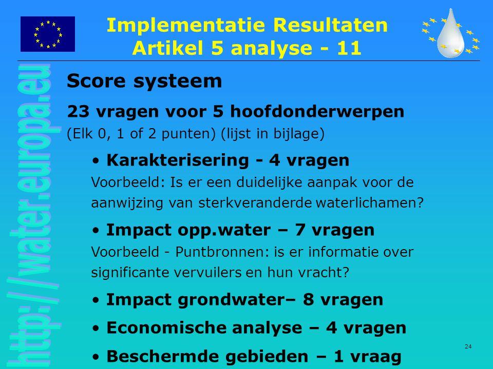 Implementatie Resultaten Artikel 5 analyse - 11