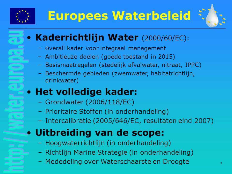 Europees Waterbeleid Kaderrichtlijn Water (2000/60/EC):