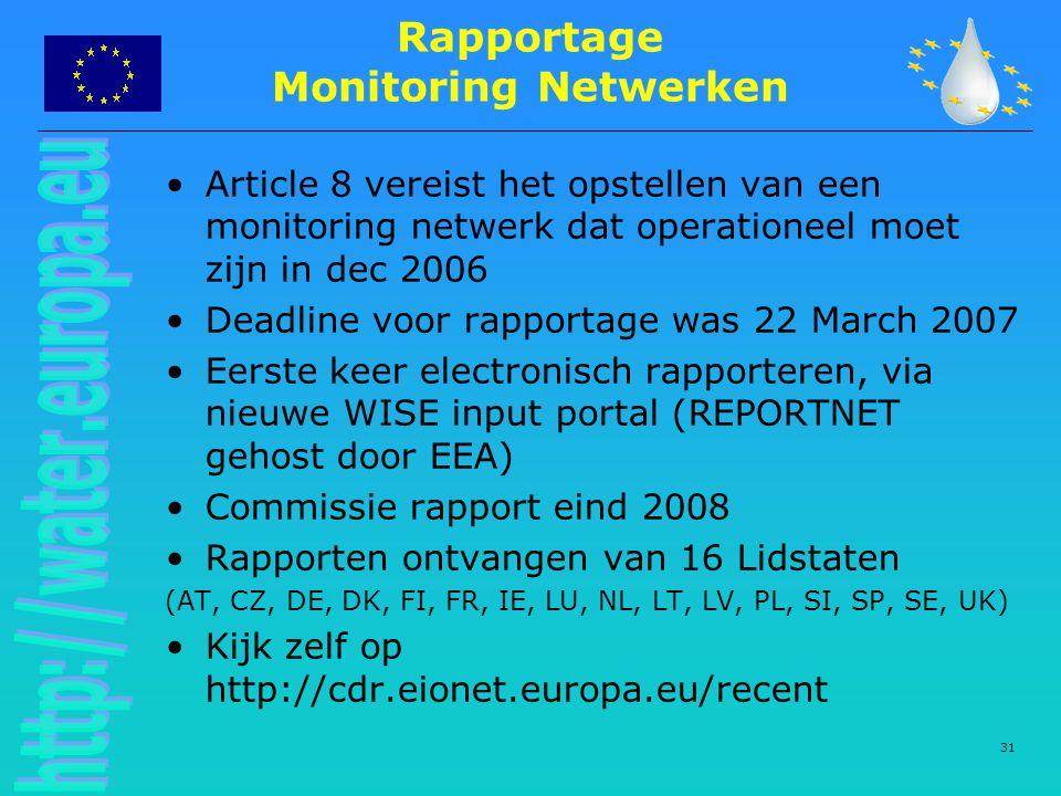 Rapportage Monitoring Netwerken
