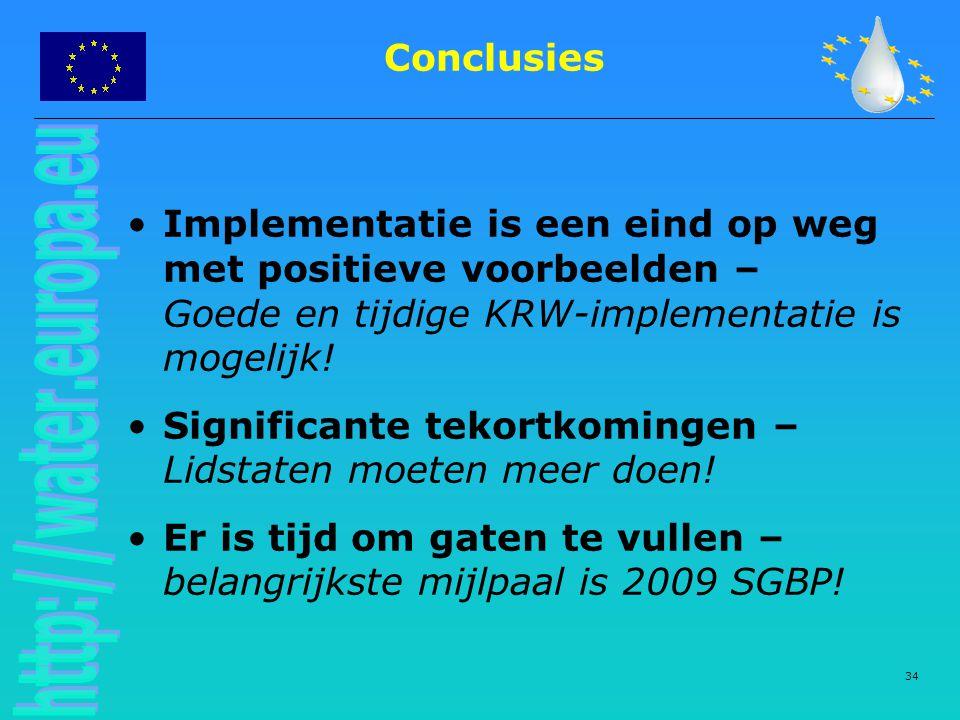 Conclusies Implementatie is een eind op weg met positieve voorbeelden – Goede en tijdige KRW-implementatie is mogelijk!