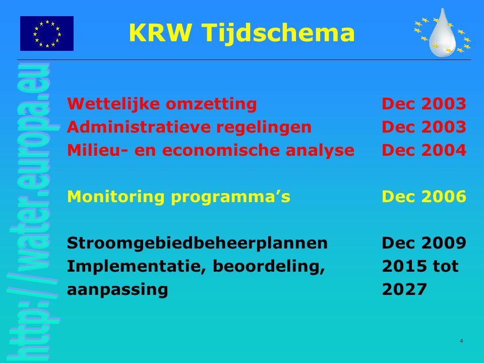 KRW Tijdschema Wettelijke omzetting Dec 2003
