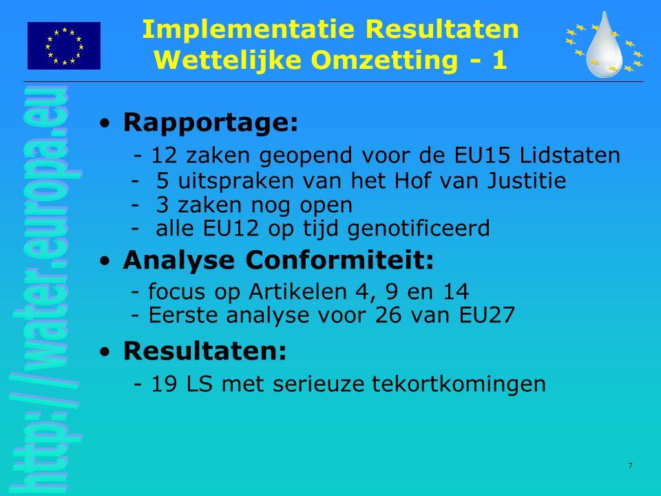 Implementatie Resultaten Wettelijke Omzetting - 1